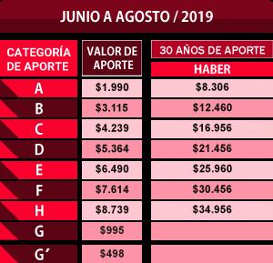 nuevosmontos-isspse-junio2019