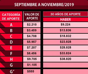 nuevosmontos-aportes-septiembre2019