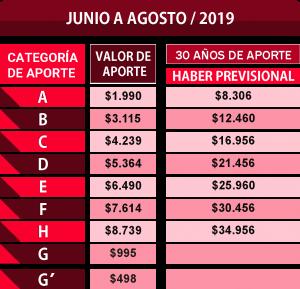 aportes-2019