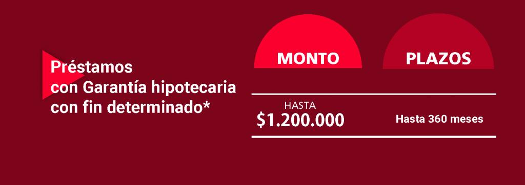 prestamos-garantia-hipotecaria-2018