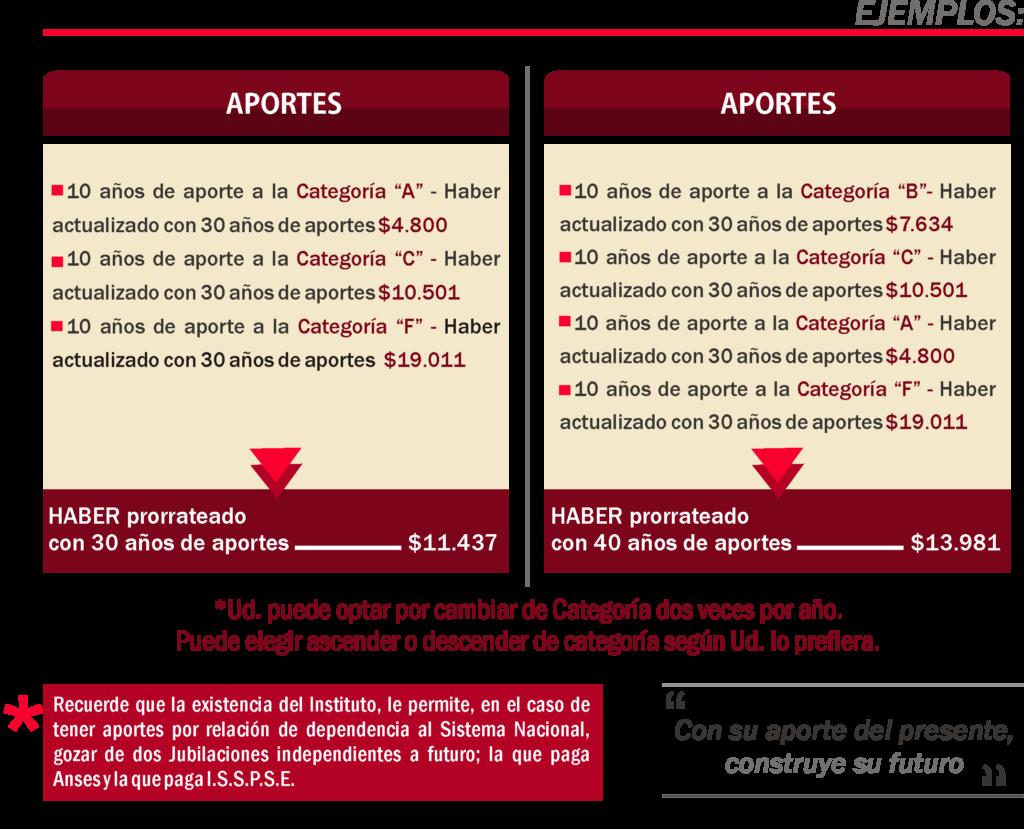 argentina cual es monto jubilacion minima 2016 monto